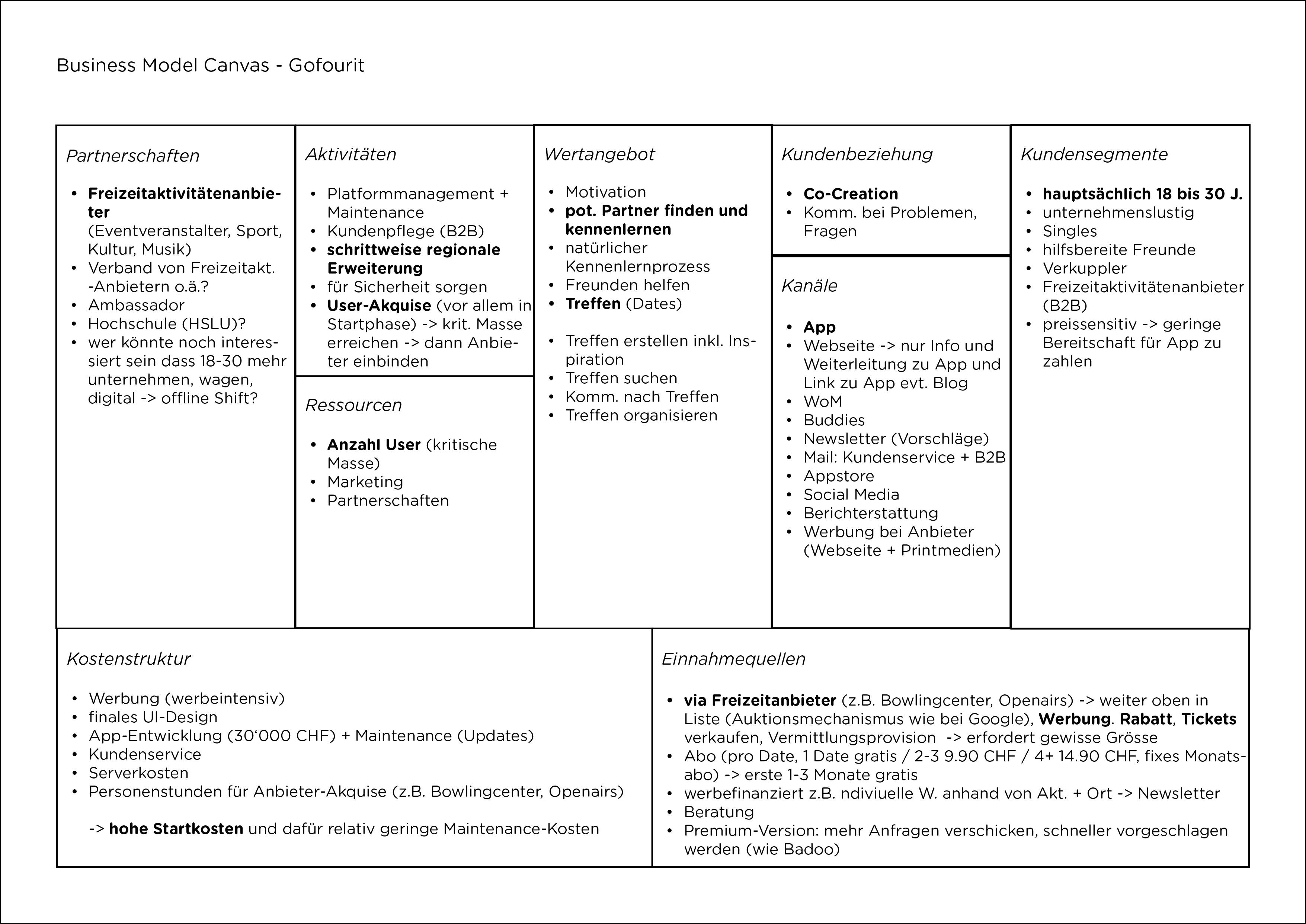 tinder business plan pdf