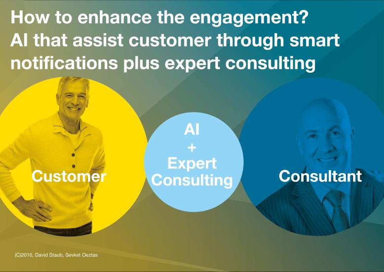 6-full-customer-engagement
