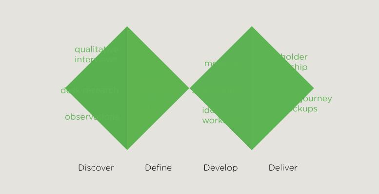 full_customer_engagement_process.png