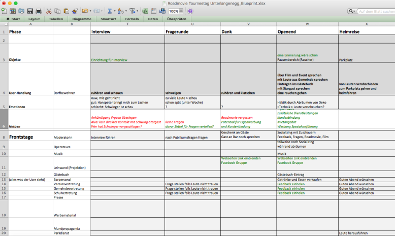 service-blueprint-in-excel